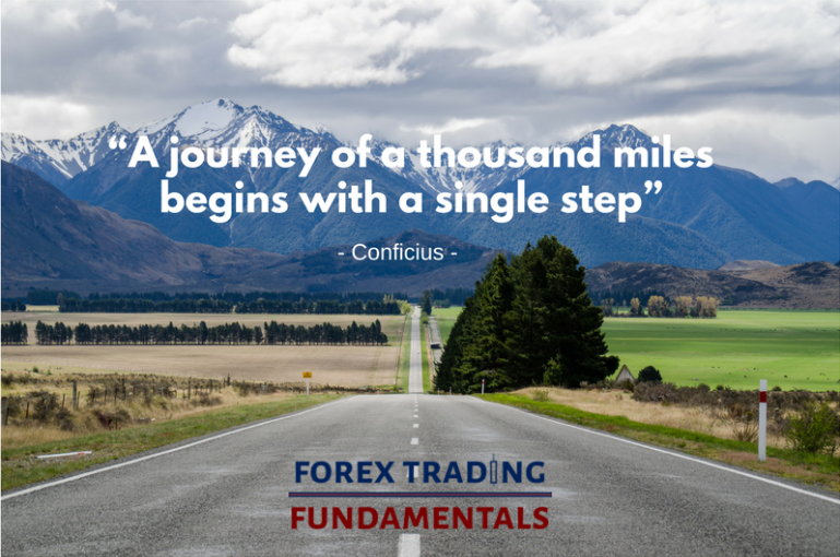 Forex trading times around the world