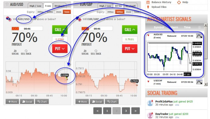 Binary options trading live signals robot 2017