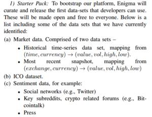 Catalyst bitcoin fund investing platform