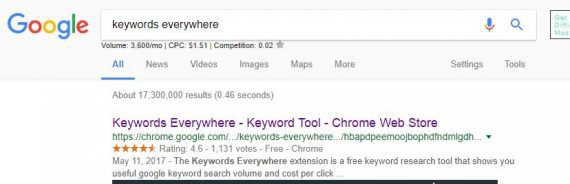 Keywords Everywhere Chrome & Firefox Keyword Research Tool Review