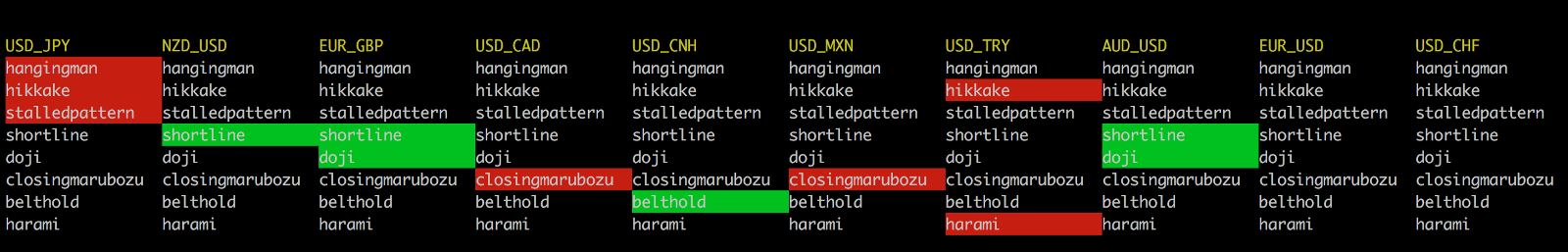 How to Write a Runescape Auto Clicker with Python, Part I